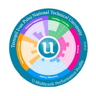Ternopil Ivan Puluj National Technical University is included into the biggest university ranking U-Multirank
